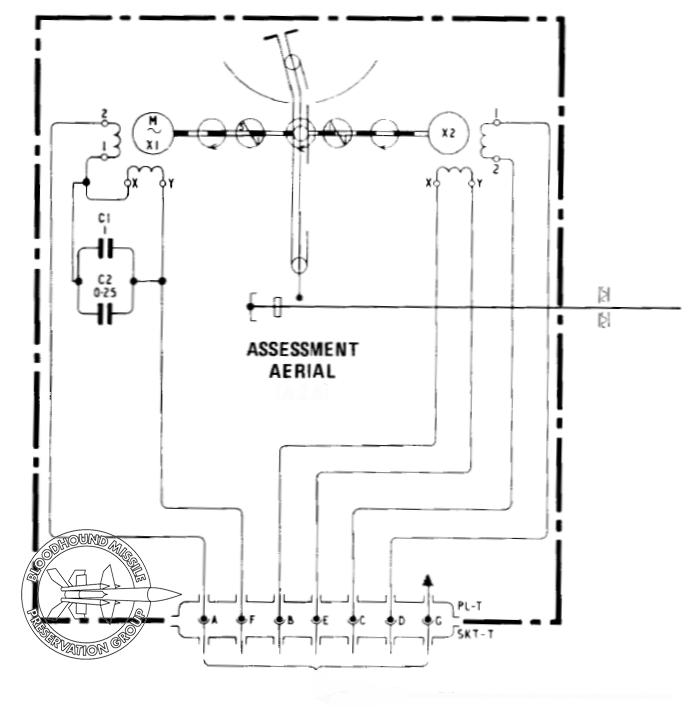 Assess Ae Diagram wm.png